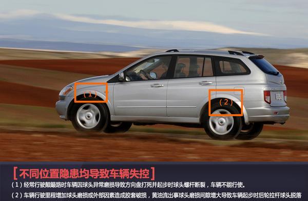 双龙3款SUV存在失控隐患 4S店即将召回