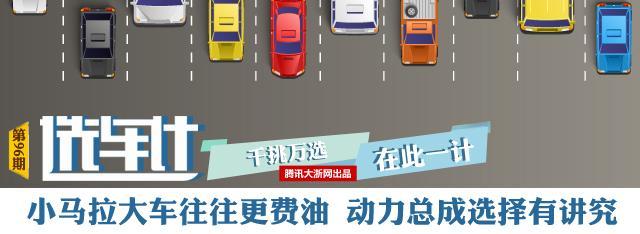 [选车计]小马拉大车很费油  动力总成选择有讲究