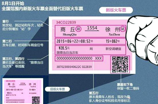 新版火车票8月起推行 票面呈现四处变化