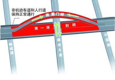 """南薰门桥首架北侧""""钢翼"""" 多条公交线路调整"""