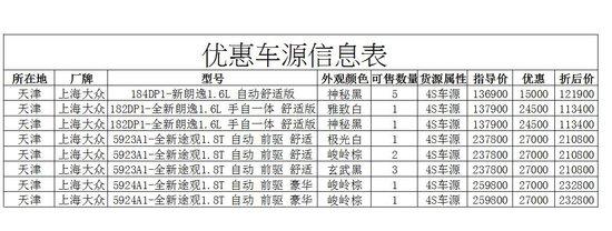 上海大众当家热销神车,裸车价全面击碎衡水最低价