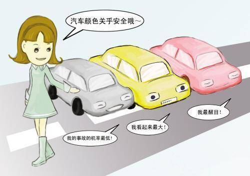 买车时如何选颜色,这几点告诉你哪个最适合!