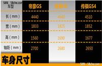 自主品牌对决 帝豪GS/哈弗H6/传祺GS4