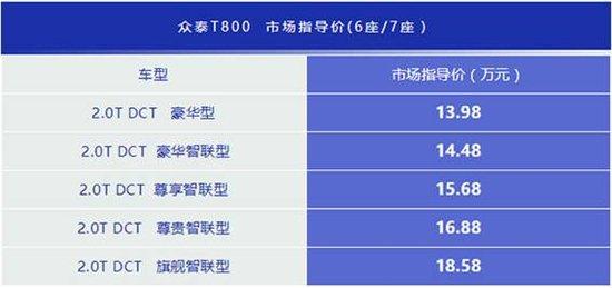 大  豪华 为你而来  众泰T800(济南站)上市发布会圆满落幕