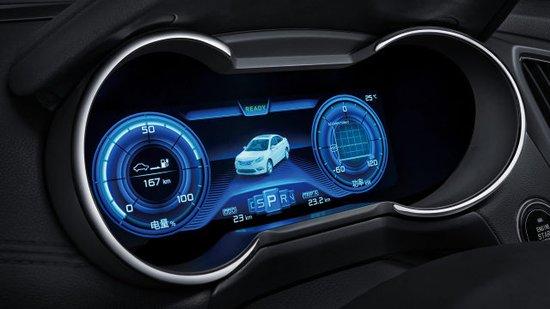 心随E动,逸起奔奔,长安新能源汽车跨城体验会圆满成功