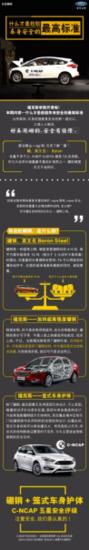 长安福特义乌瑞鑫4s店—如何将危险拒之车外?