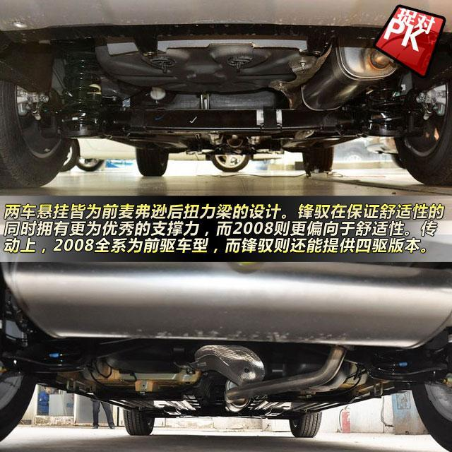 标致2008对比铃木锋驭 高配置小型SUV对决高清图片