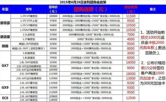 南宁2015年吉利厂家直销千人抢购会招募