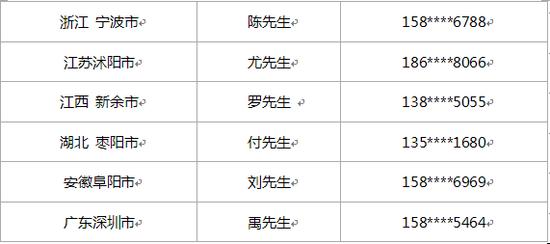 幸运之星,乘龙H7限量预订名单新鲜出炉