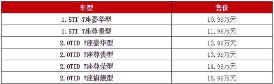 比亚迪2017款S7跃级上市 售价10.99万起