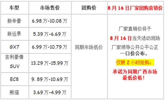 吉利汽车百城全系试驾厂家直销会-南宁站