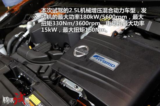 四款热门中型SUV车型推荐 综合产品力出众