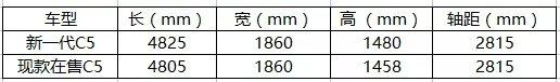谁说雪铁龙只有好底盘 第三代C5有了颜值和配置