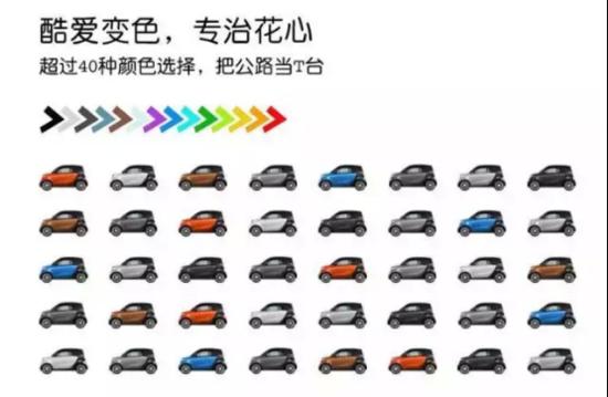 炫彩其城 冠星奔驰smart彩色车身换购活动