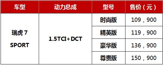 广西鑫广达瑞虎7 SPORT奔跑上市