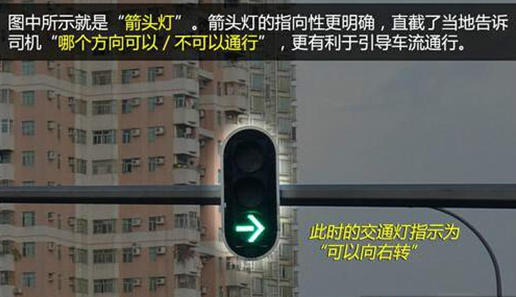 小心吃罚单!红灯亮时究竟能不能右转