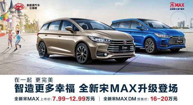 全新宋MAX 7.99万元起,六座七座可选!