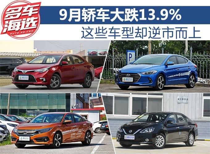 9月轎車大跌13.9% 這些車型卻逆市而上