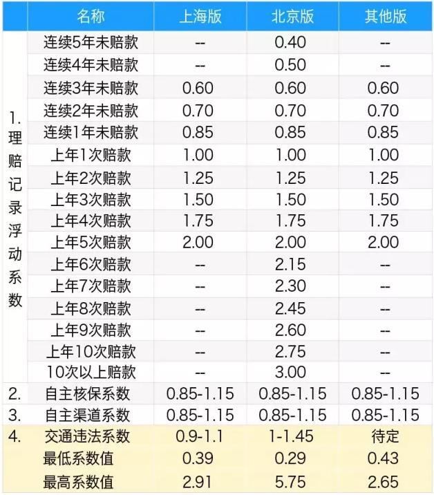 最近平安车险在北京有没有什么优惠活动啊?我听说不同的地...