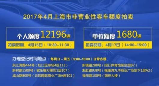 沪牌二季度警示价公布 4月15日拍牌