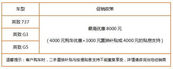 英致G3最高优惠高达8000元