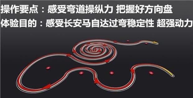 26日 长安马自达于洪店深度体验试驾会招募中