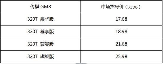 全场景大型MPV 传祺GM8 沈阳区域尊享上市