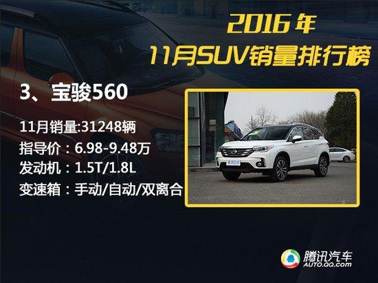 2016年11月中国SUV销量排行榜