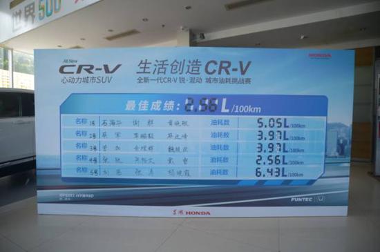 2.56L/100km!全新一代CR-V 锐·混动净行鹏城