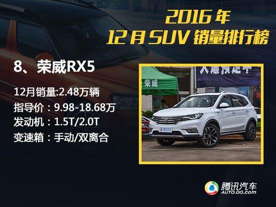 2016年12月中国SUV销量排行榜