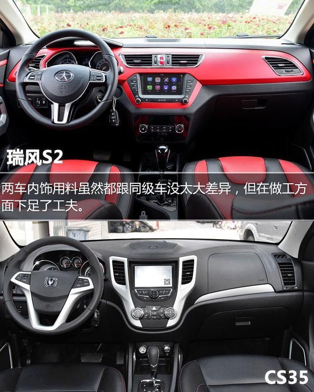 江淮瑞风S2对比长安CS35 高品质低价格高清图片