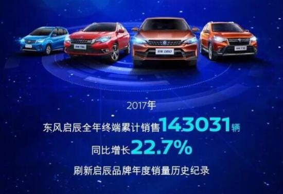 东风启辰2017年销量刷新历史纪录!