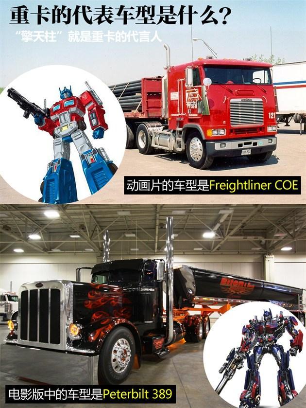 名词解释:在载货汽车中,大致分为四类,微型载货车(总质量≤1.8吨高清图片
