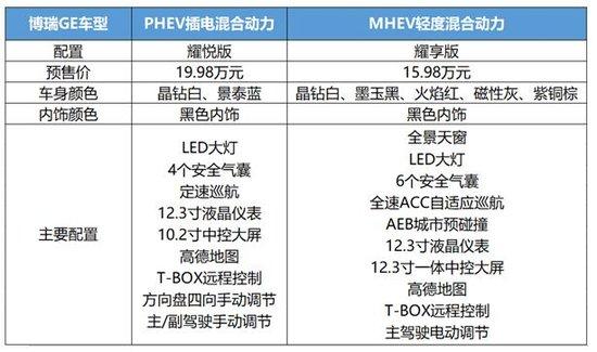 博瑞GE正式开启预售 预售价15.98-19.98万元