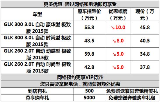 襄阳奔驰GLK级年底清库 钜惠10万