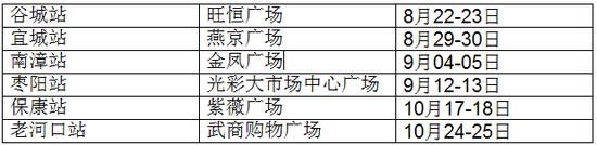 襄阳第四届县市秋季汽车巡展已顺利结束