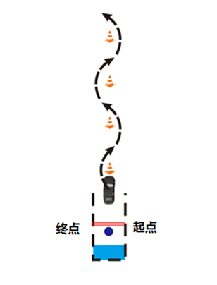 动•感—东风标致全系车型体验行动热袭襄阳