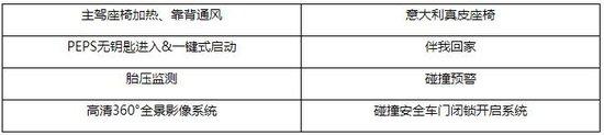 斯威G01大片上演 7.99万起开启智慧出行新纪元