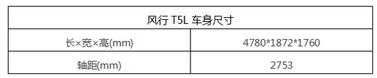 加大的不止是空间,东风风行T5L抢先试