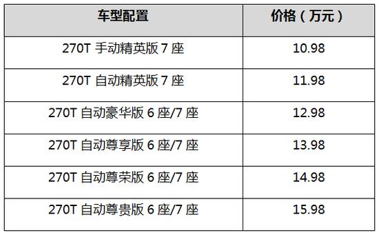 10.98万-15.98万,传祺GM6纵情登陆郑州市场