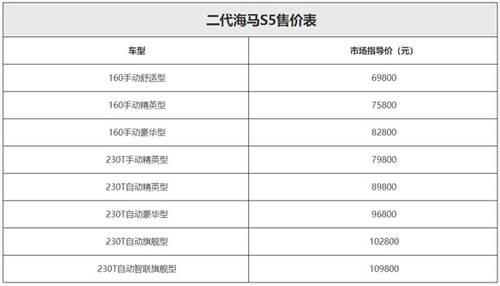 3X3黄金联赛耀动郑州 二代海马S5上市