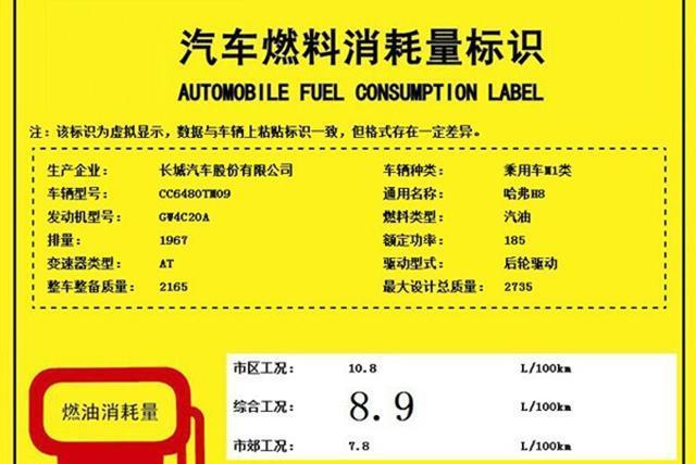 哈弗新款H8望下月上海车展发布 料5月上市