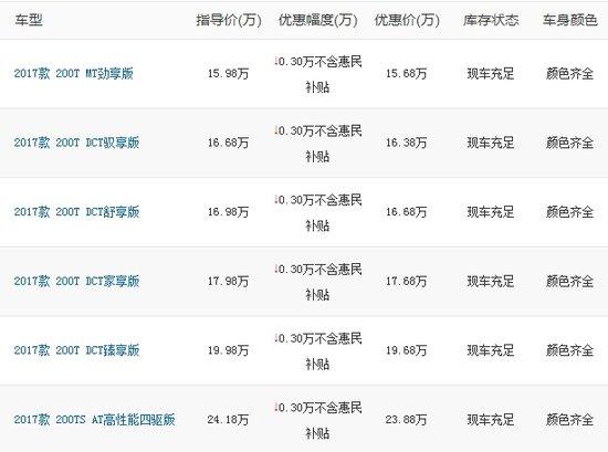 """夏季大放""""惠"""":JEEP指南者全系直降3千 享2千元置换补贴!"""