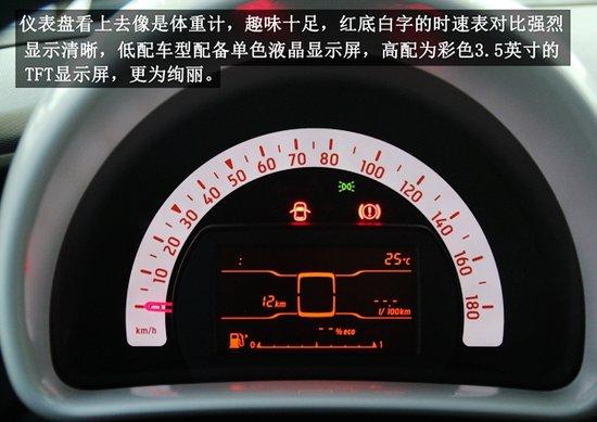 售15.60万-17.60万,全新Smart fortwo登陆中山仁孚