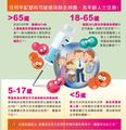 13价肺炎疫苗适合哪些人接种?