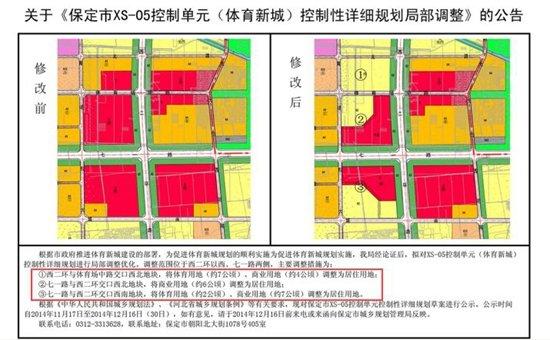 保定体育新城再规划 约22公顷土地变更居住用地