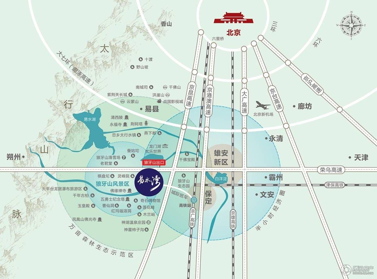 未来金融港区位图