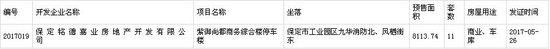 保定主城区两项目5月25日取得预售证