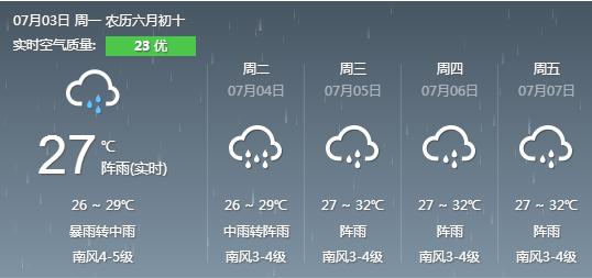 北海人注意了,看房就要下雨天!不怕雨的才是品质房!