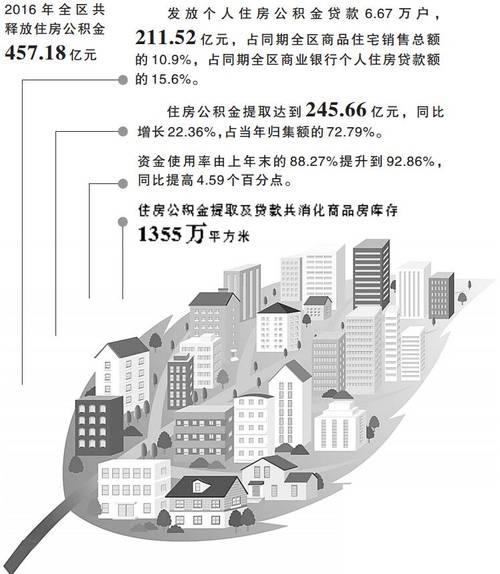 广西人口密度_谁会这道题 读我国人口分布图,回